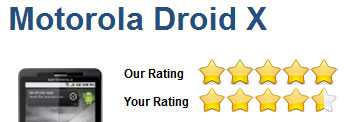droid-rating