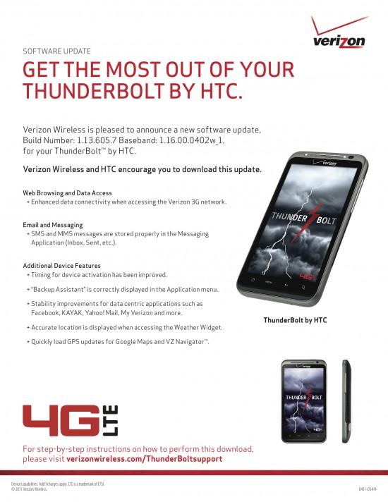 HTC Thunderbolt Update
