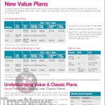 Value Plans