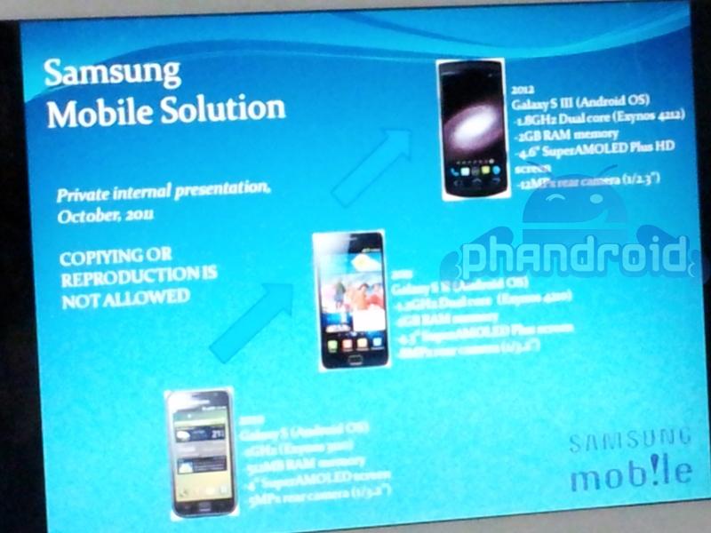 Samsung Galaxy S III odhalen