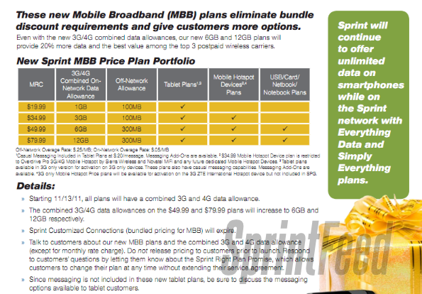 Related Keywords Suggestions For Sprint Broadband