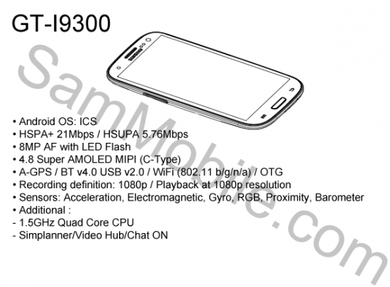 http://phandroid.s3.amazonaws.com/wp-content/uploads/2012/04/i9300-specs-550x404.png