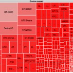 Android Fragmentation Open Signal Maps