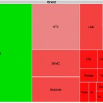 Android Fragmentation Open Signal Maps OEMs