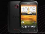 HTC-Desire-C-Vodafone