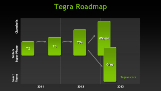 Nvidia Says 30 Tegra 3 Phones Are Due Out This Year – Quad ...