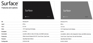 Microsoft Surface Windows RT and Windows 8 Pro