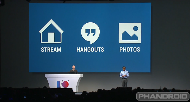 Google Plus stream hangouts photos
