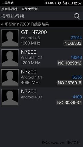 Samsung-GT-N7200-Benchmark