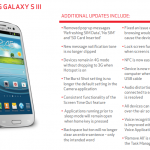 verizon galaxy s3 update changelog