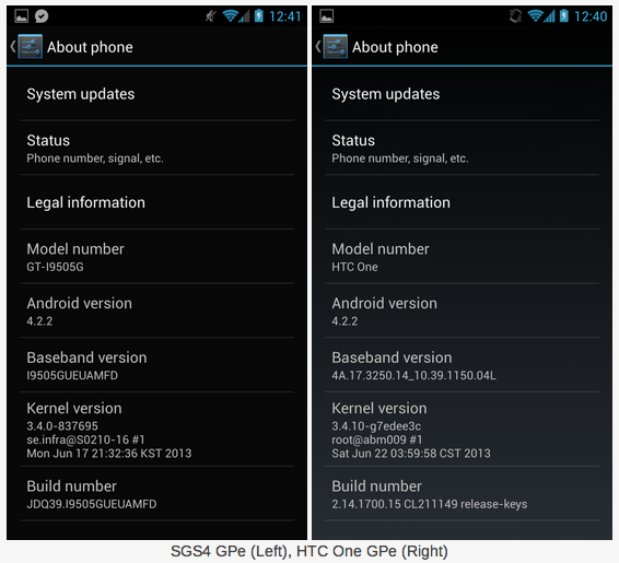Anandtech Google Play Edition HTC One Galaxy S4 screenshot