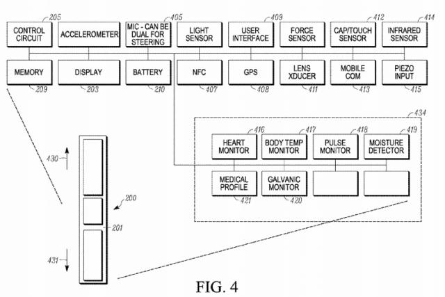 Motorola smartwatch patent 2 sensors