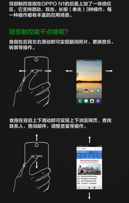 Oppo N1 infographic