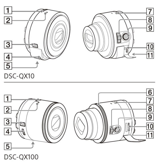 Sony QX100 and QX10 lens cameras leaked manual