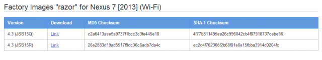 Nexus 7 JSS15R