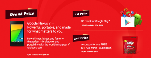 KitKat Android contest prizes