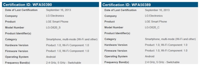 LG D820_S D820_C WiFi certification