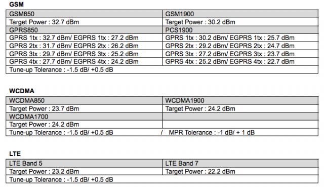 LG D821 FCC filing Phandroid