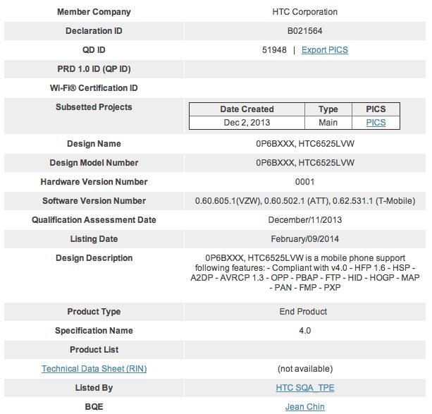 HTC M8 Bluetooth SIG