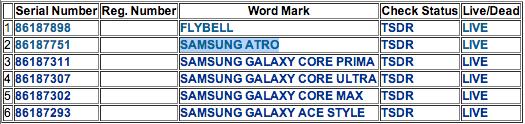 Samsung Trademarks