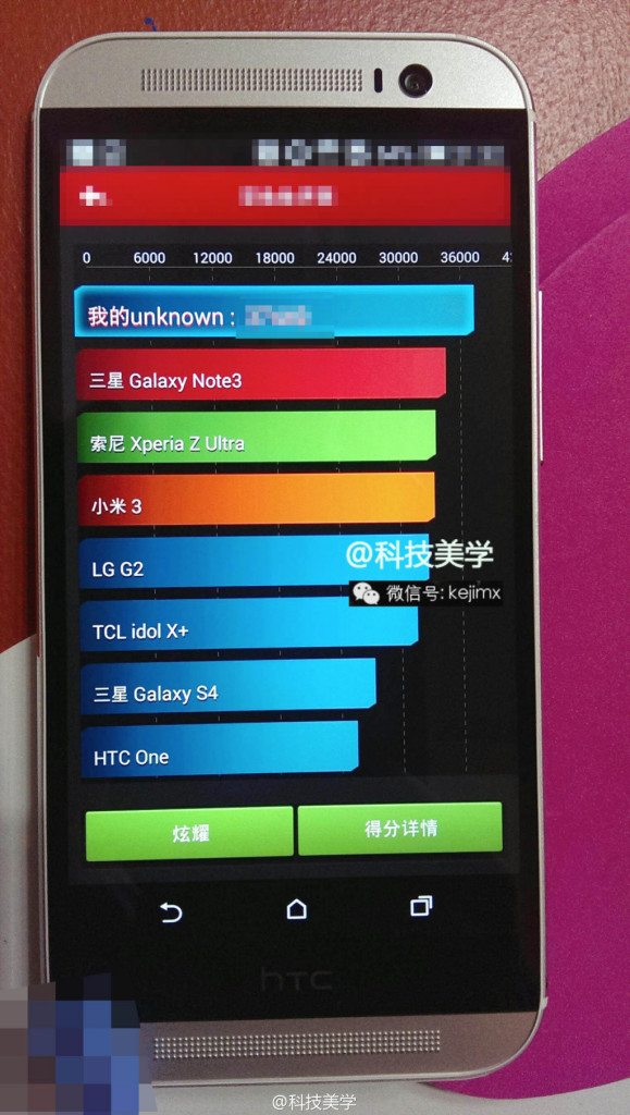 All New HTC One M8 benchmark