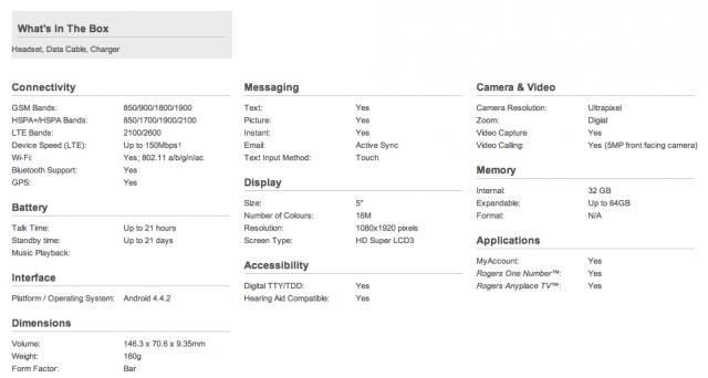HTC One 2014 specs