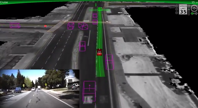 google self driving cars simulation model