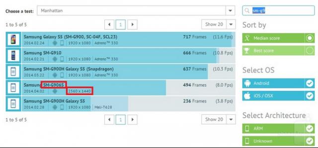 samsung sm-g906s benchmark