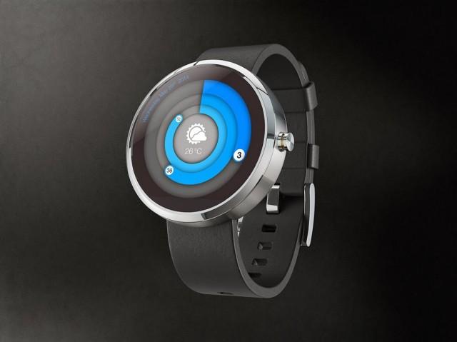 360 concept