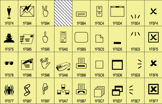 New Emoji Unicode 7.0