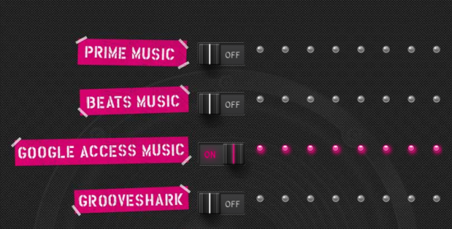 T-Mobile Music Freedom voting