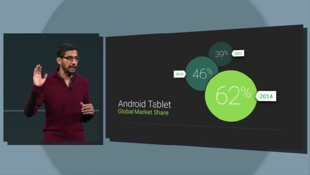 android tabs