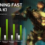 NVIDIA-SHIELD-Tablet-benchmark-1