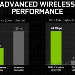 NVIDIA-SHIELD-Tablet-benchmark wireless