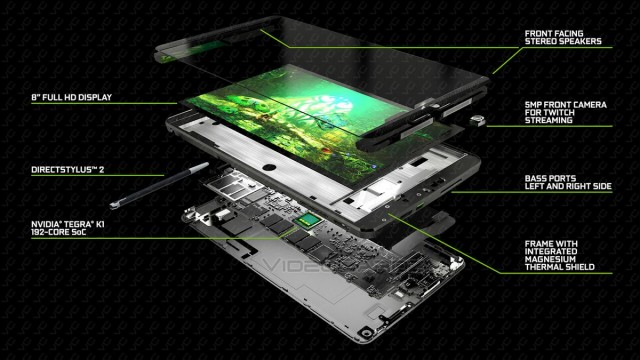 NVIDIA-SHIELD-Tablet-hardware-overview