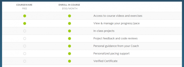 udacity android course