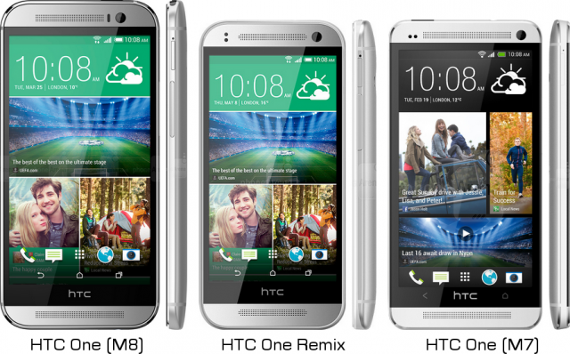 HTC One sizes