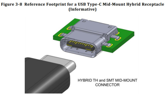 usb-30-type-c-hybrid-receptacle