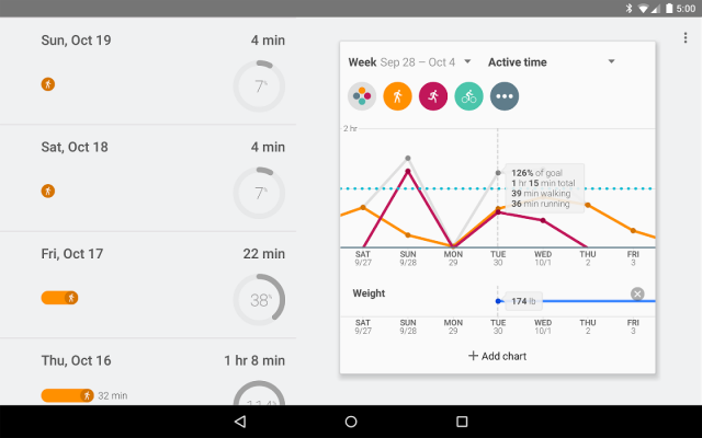 Google Fit screenshot tablet
