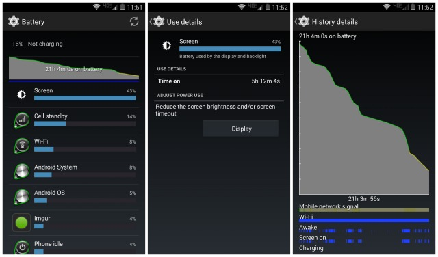 Motorola DROID Turbo battery life Day 1