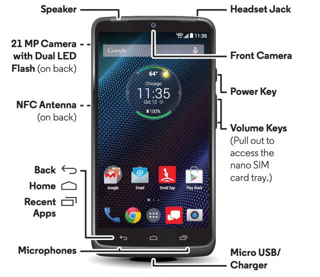 Motorola Droid Turbo leaked manual
