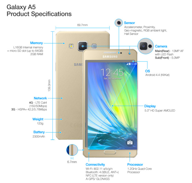 Samsung Galaxy A5 hardware