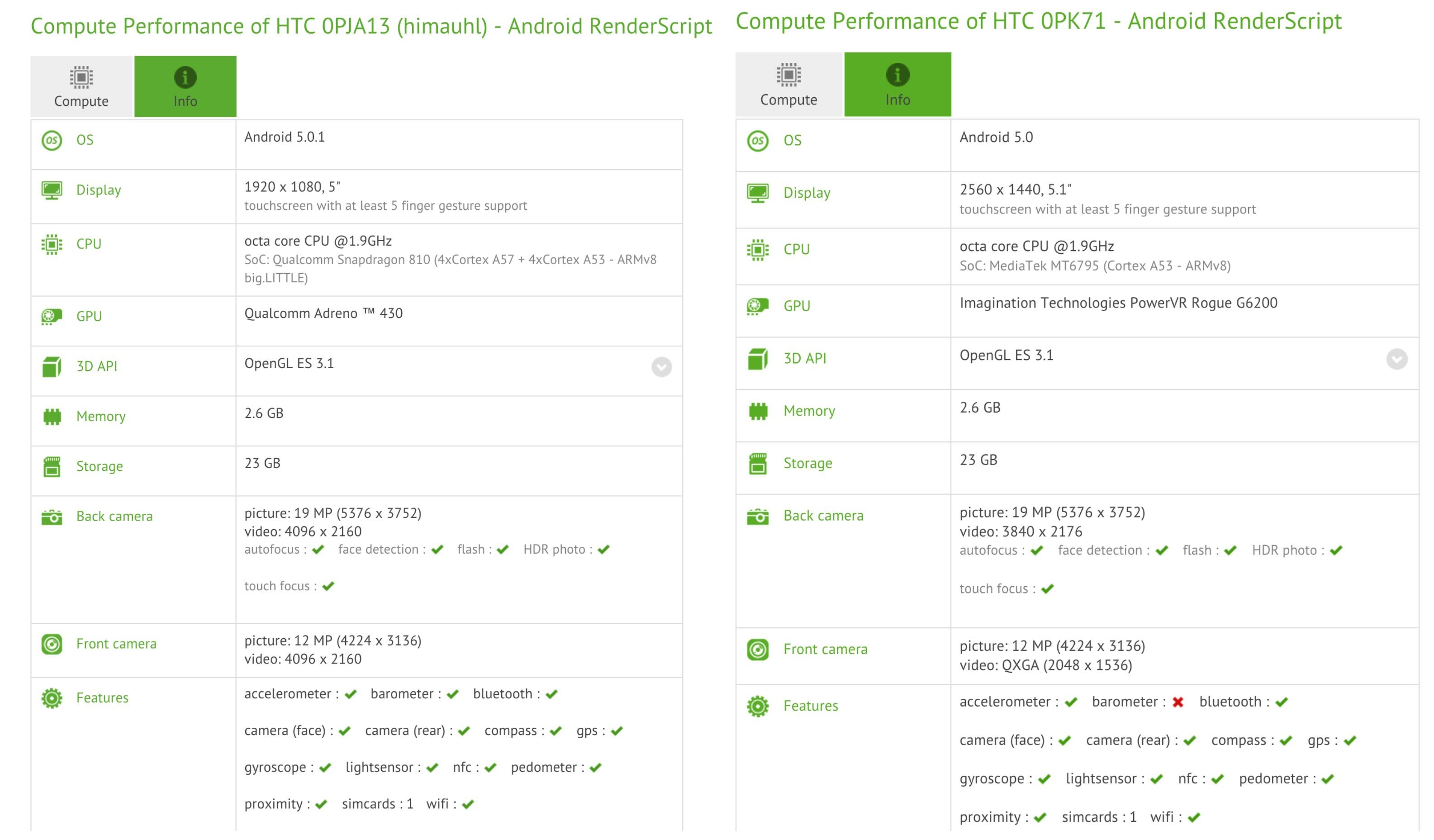 HTC M9 benchmarks