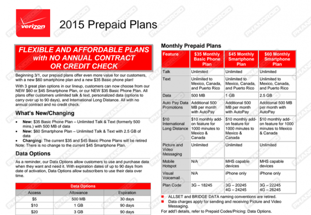 verizon prepaid plan changes