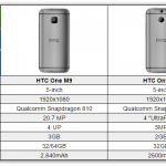 HTC One M8 vs M8