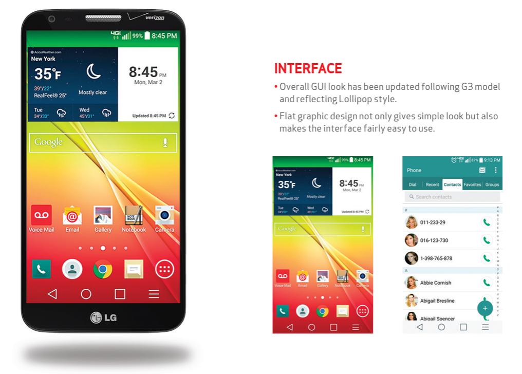 Android Mobile: Verizon LG G2 now receiving Lollipop