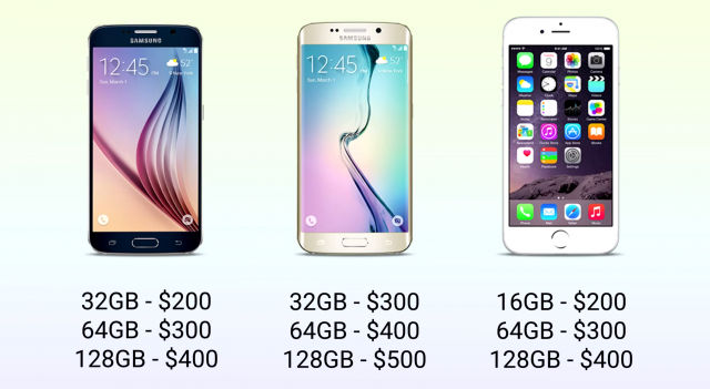 Galaxy S6 vs iPhone 6 pricing