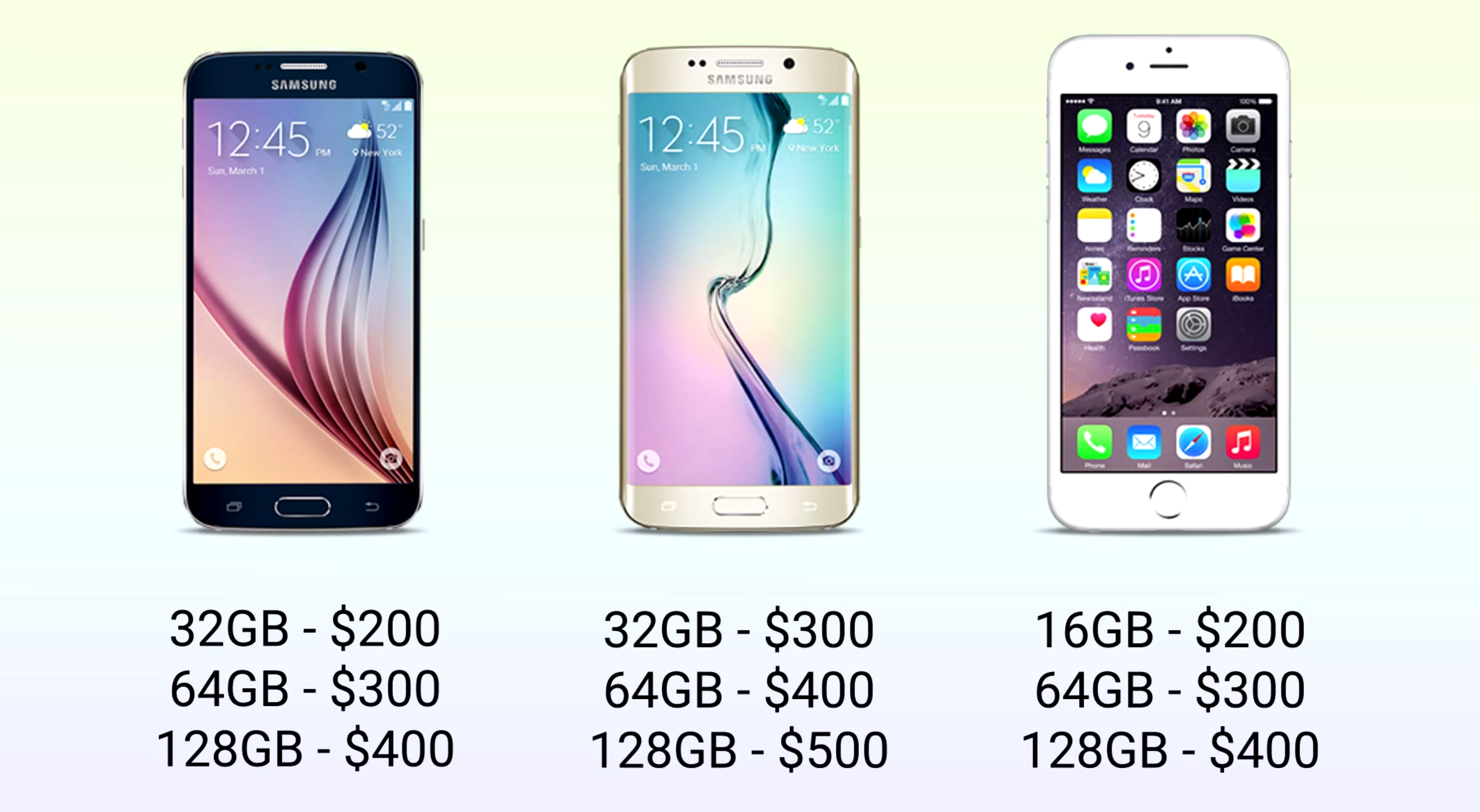 android mobile samsung galaxy s6 vs iphone 6 video