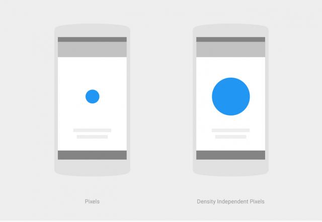 Material-Design-Pixel-Density