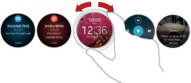 Samsung Orbis dial